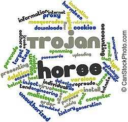 Word cloud for Trojan horse - Abstract word cloud for Trojan...