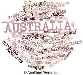 Australia - Abstract word cloud for Australia with related...