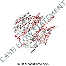 Cash flow statement - Abstract word cloud for Cash flow...