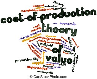 Cost-of-production theory of value - Abstract word cloud for...