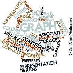 Word cloud for Graph - Abstract word cloud for Graph with...