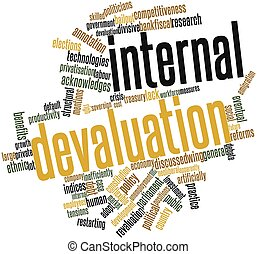 Internal devaluation - Abstract word cloud for Internal...