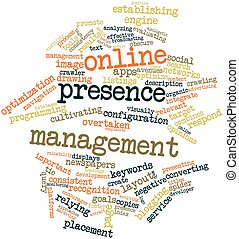 Online presence management - Abstract word cloud for Online...