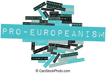 Word cloud for Pro-Eur...