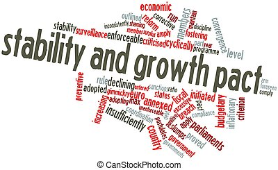 Word cloud for Stability and Growth Pact - Abstract word...
