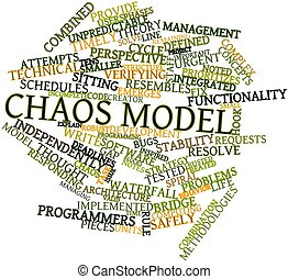 Word cloud for Chaos model - Abstract word cloud for Chaos...