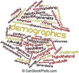 Demographics - Abstract word cloud for Demographics with...