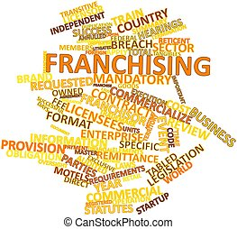 Word cloud for Franchising - Abstract word cloud for...
