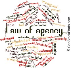 Law of agency - Abstract word cloud for Law of agency with...
