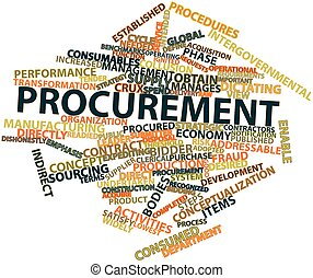 Procurement - Abstract word cloud for Procurement with...