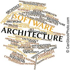 Word cloud for Software architecture - Abstract word cloud...