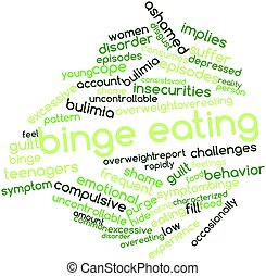 Binge eating - Abstract word cloud for Binge eating with...