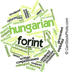 Word cloud for Hungarian forint - Abstract word cloud for...