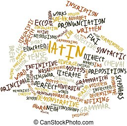Latin - Abstract word cloud for Latin with related tags and...