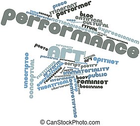 Word cloud for Performance art - Abstract word cloud for...