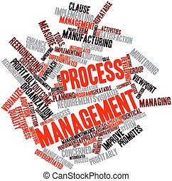 Process management - Abstract word cloud for Process...