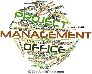 Word cloud for Project management office - Abstract word...