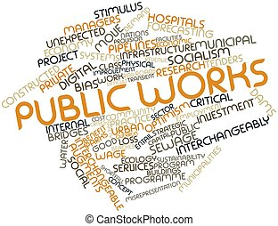 Public works - Abstract word cloud for Public works with...
