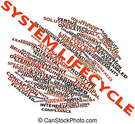 System lifecycle - Abstract word cloud for System lifecycle...