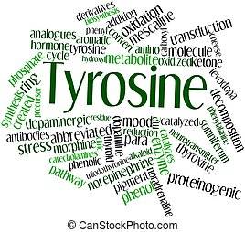 Tyrosine - Abstract word cloud for Tyrosine with related...
