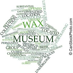 Wax museum - Abstract word cloud for Wax museum with related...