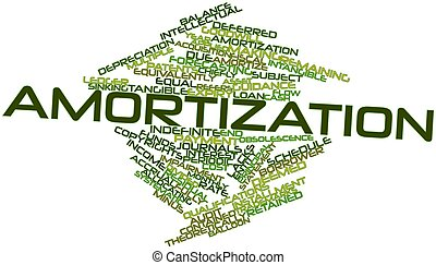 Amortization - Abstract word cloud for Amortization with...