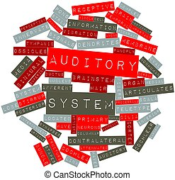 Auditory system - Abstract word cloud for Auditory system...