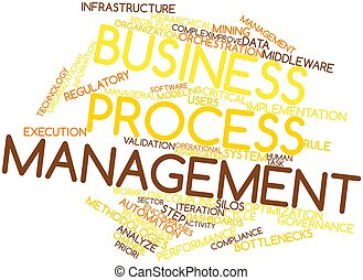 Word cloud for Business process management - Abstract word...
