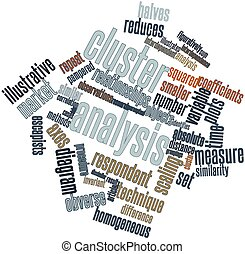 Cluster analysis - Abstract word cloud for Cluster analysis...