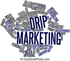 Drip marketing - Abstract word cloud for Drip marketing with...