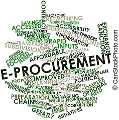 E-procurement - Abstract word cloud for E-procurement with...