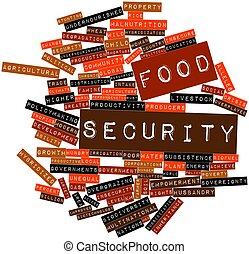 Food security - Abstract word cloud for Food security with...