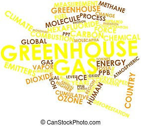 Greenhouse gas - Abstract word cloud for Greenhouse gas with...