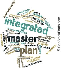 Integrated master plan - Abstract word cloud for Integrated...