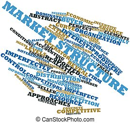 Word cloud for Market structure - Abstract word cloud for...