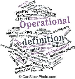 Word cloud for Operational definition - Abstract word cloud...