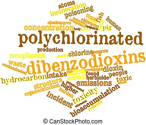 Word cloud for Polychlorinated dibenzodioxins - Abstract...