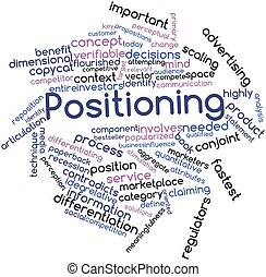 Positioning - Abstract word cloud for Positioning with...