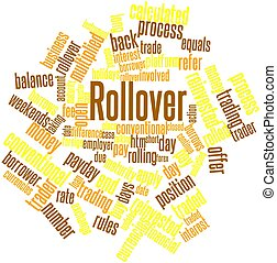 Rollover - Abstract word cloud for Rollover with related...