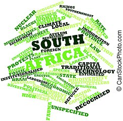 South Africa - Abstract word cloud for South Africa with...