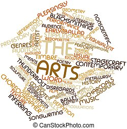 The arts - Abstract word cloud for The arts with related...