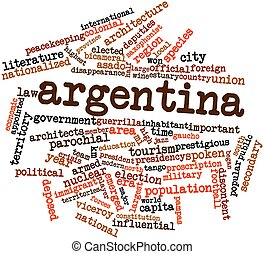 Argentina - Abstract word cloud for Argentina with related...