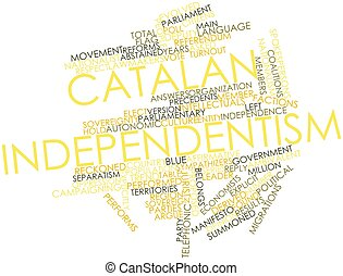 Word cloud for Catalan independentism - Abstract word cloud...