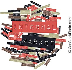 Internal Market - Abstract word cloud for Internal Market...