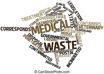 Medical waste - Abstract word cloud for Medical waste with...