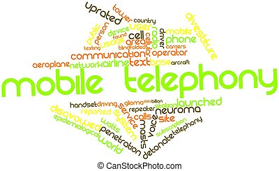 Word cloud for Mobile telephony - Abstract word cloud for...