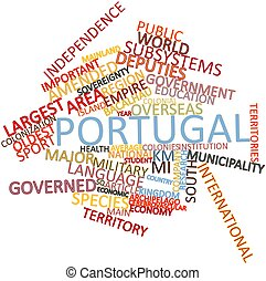 Portugal - Abstract word cloud for Portugal with related...