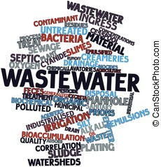 Wastewater - Abstract word cloud for Wastewater with related...