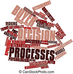 Buyer decision processes - Abstract word cloud for Buyer...