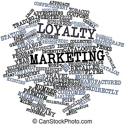 Loyalty marketing - Abstract word cloud for Loyalty...
